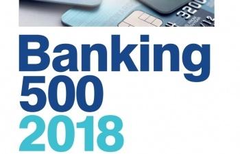 Top 500 thương hiệu ngân hàng giá trị nhất thế giới 2019, Việt Nam bất ngờ với VPBank