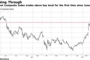 Chứng khoán Trung Quốc lên đỉnh 8 tháng vì kỳ vọng thỏa thuận thương mại
