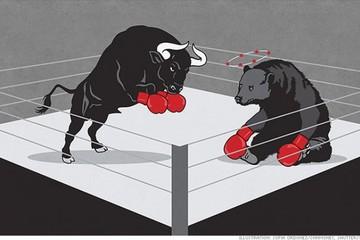Nhận định thị trường ngày 6/3: 'Tăng điểm trở lại'