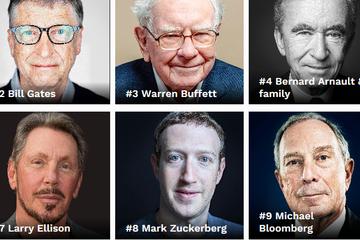 10 tỷ phú giàu nhất thế giới năm 2019