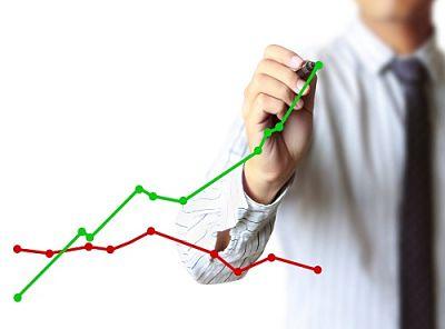 PXL tăng hơn 150% trong 1 tháng, lập đỉnh 8 năm