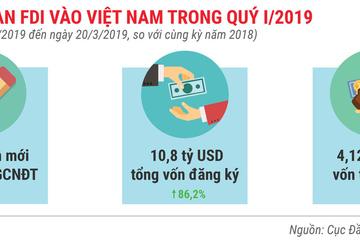 Những điểm nhấn về thu hút đầu tư nước ngoài trong quý I