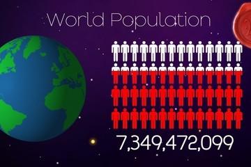Dân số toàn cầu qua một bức ảnh