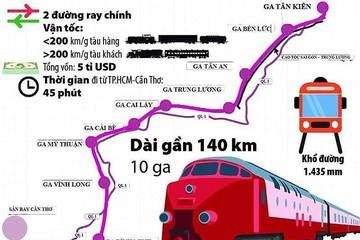 Gần 4.500 triệu USD làm đường sắt TP HCM - Cần Thơ