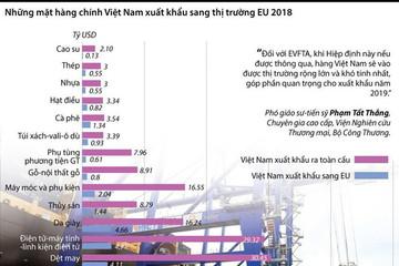 [Infographic] Những mặt hàng chính Việt Nam xuất khẩu sang EU