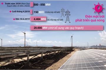 'Vỡ' quy hoạch điện mặt trời
