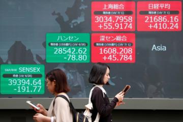 Chứng khoán châu Á giảm xuống thấp nhất hơn 2 tuần