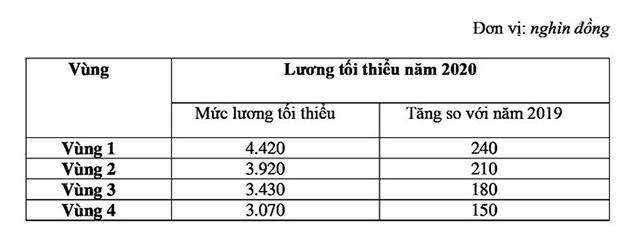 luongtoithieucrop-1943-1563364432.jpg