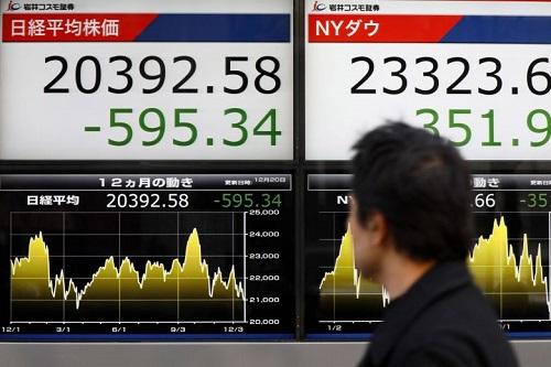 Chứng khoán châu Á giảm sau khi Trump lại dọa áp thuế Trung Quốc