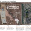 """<p class=""""Normal""""> Toàn cảnh dự án điện mặt trời lớn nhất thế giới tại Morocco. Ảnh: <em>CNN.</em></p>"""
