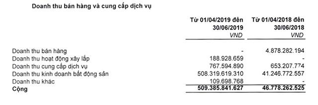 AnhchupManhinhluc..-8548-1564548732.png