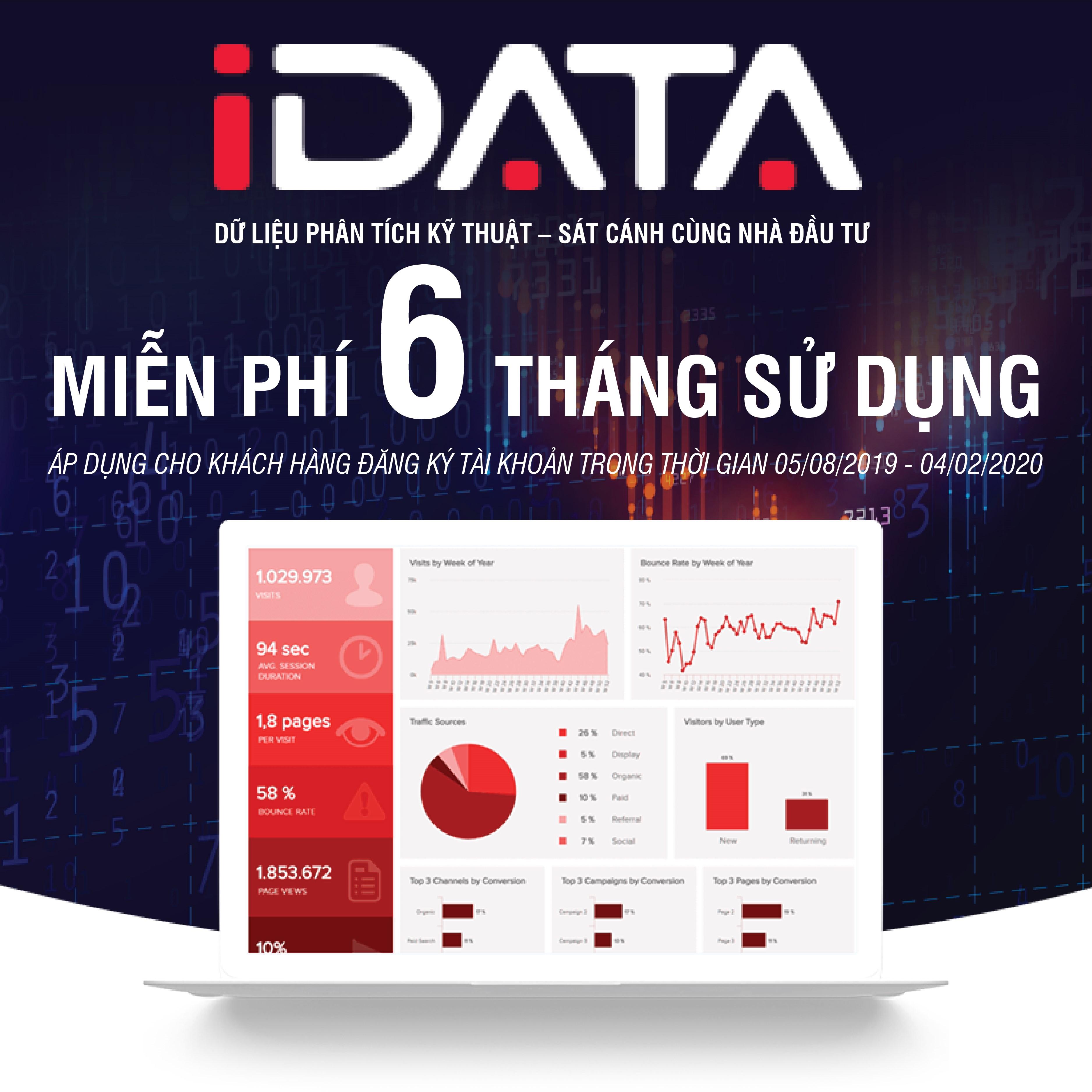 SSI miễn phí 6 tháng sử dụng Dữ liệu phân tích kỹ thuật iData