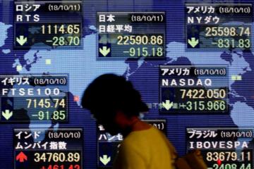 Chứng khoán châu Á giảm hơn 2%, xuống đáy 2 tháng