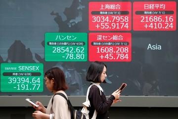 Chứng khoán châu Á giảm ngày thứ 8 liên tiếp