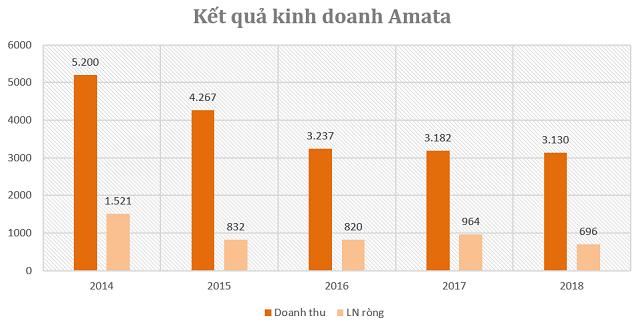 amata-png-2432-1565258902.png