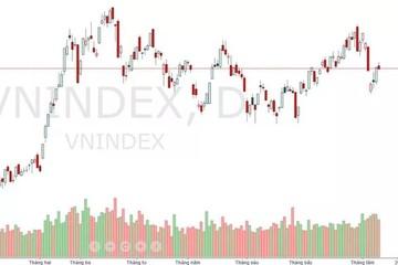 Xu thế dòng tiền: Thận trọng khi đua giá cổ phiếu nóng