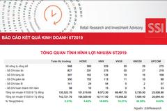 SSI Retail Research: Báo cáo kết quả kinh doanh 6 tháng đầu năm 2019