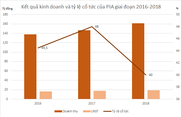 pia-bd-1756-1566553396.png
