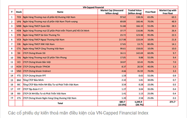 tieu-chi-cua-vn-capped-financi-7321-8365
