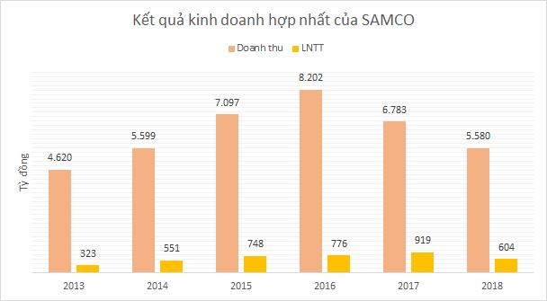 sam-1-6768-1567011397.png