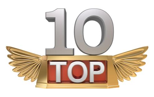 10 cổ phiếu tăng/giảm mạnh nhất tuần: KDC và DXG gây ấn tượng