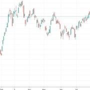 Xu thế dòng tiền: Qua lễ, thị trường có khá lên?
