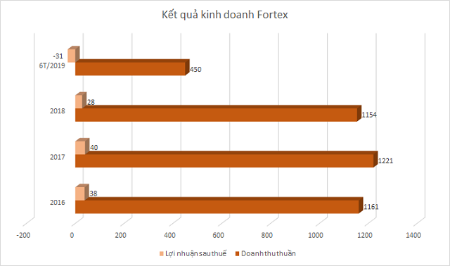 fortex-kd-8835-1567571829.png