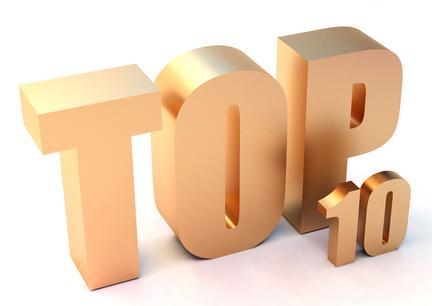 10 cổ phiếu tăng/giảm mạnh nhất tuần: FTM tiếp tục 'mò' đáy
