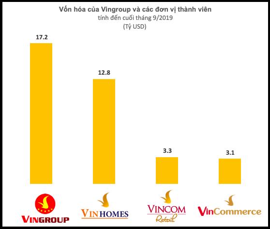 vinmart2-4410-1569806183.png
