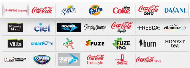 unilever, pepsico, coca-cola,anheuser-busch inbev,procter & gamble - 343 4634 1570118408 - Doanh nghiệp nào sở hữu nhiều thương hiệu nổi tiếng nhất thế giới?