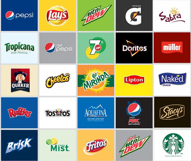unilever, pepsico, coca-cola,anheuser-busch inbev,procter & gamble - 579 4365 1570118408 - Doanh nghiệp nào sở hữu nhiều thương hiệu nổi tiếng nhất thế giới?