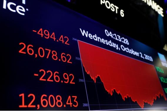 Thương chiến đe dọa kinh tế Mỹ, Dow Jones 'bốc hơi' gần 500 điểm