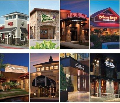 unilever, pepsico, coca-cola,anheuser-busch inbev,procter & gamble - darden57 9622 1570118410 - Doanh nghiệp nào sở hữu nhiều thương hiệu nổi tiếng nhất thế giới?