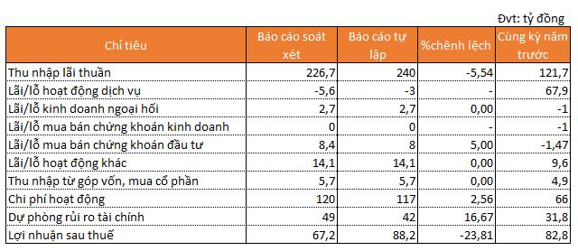 evf-ban-nien-4916-1571024943.png