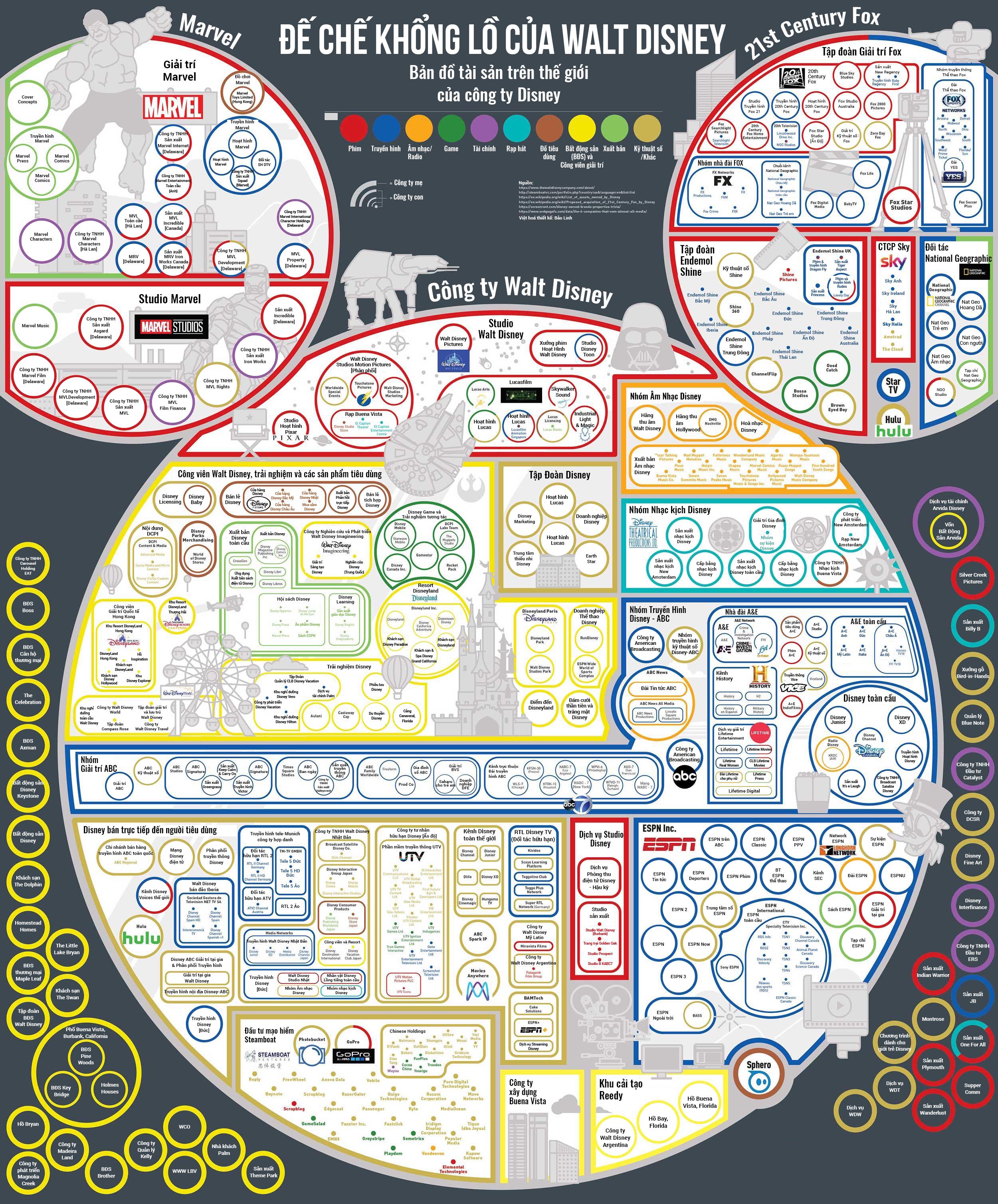 walt disney - if graphic75 9355 1571041181 - Đế chế của Walt Disney có những gì sau gần một thế kỷ?