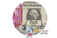 Những đồng tiền dự trữ mạnh nhất thế giới