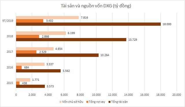 dxg3-1902-1571305379.png