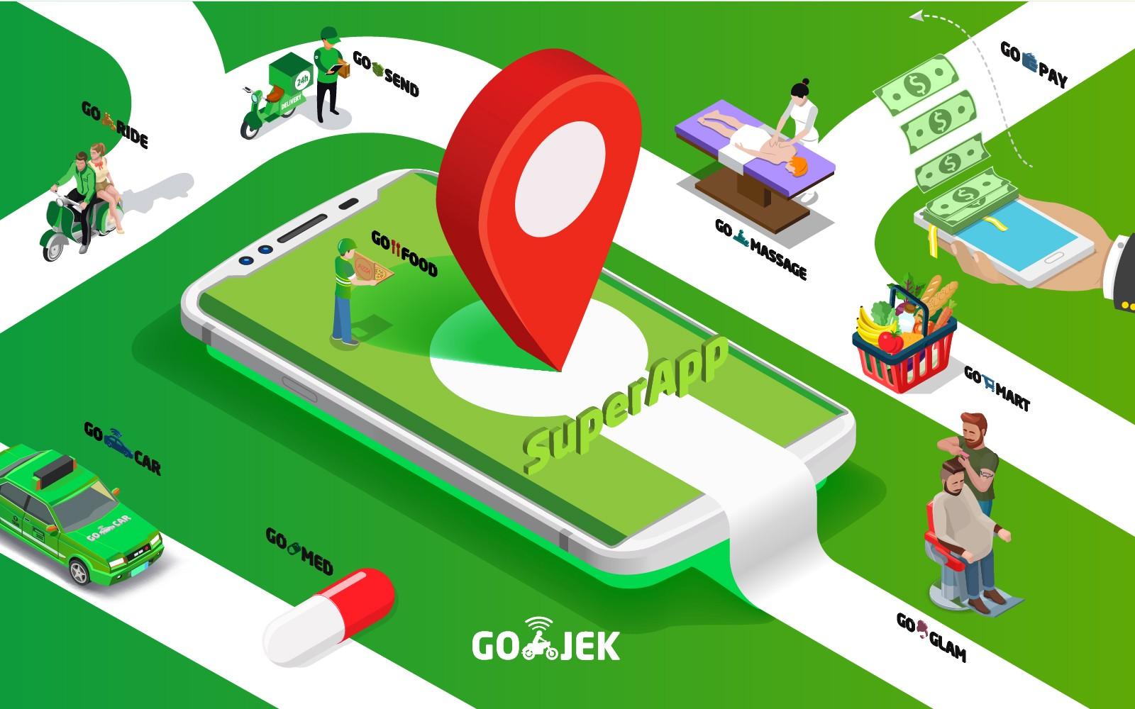 go-jek, nadiem makarim - 9 1571646362 - Trước khi từ chức CEO, Nadiem Makarim đã xây dựng Go-Jek thành 'siêu kỳ lân' như thế nào?