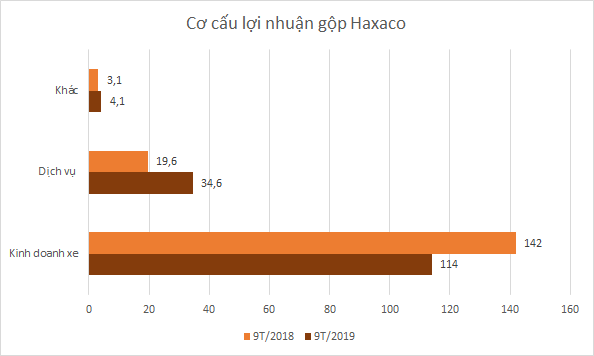 haxaco-lng-9462-1572425954.png