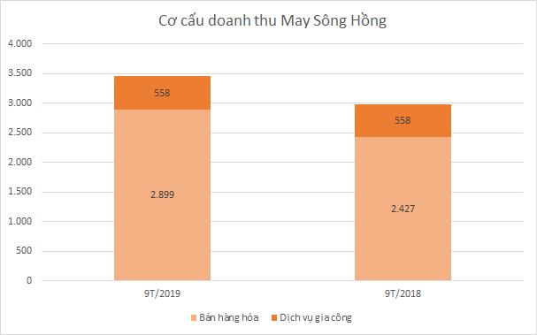 may-song-hong1-7804-1572443807.png