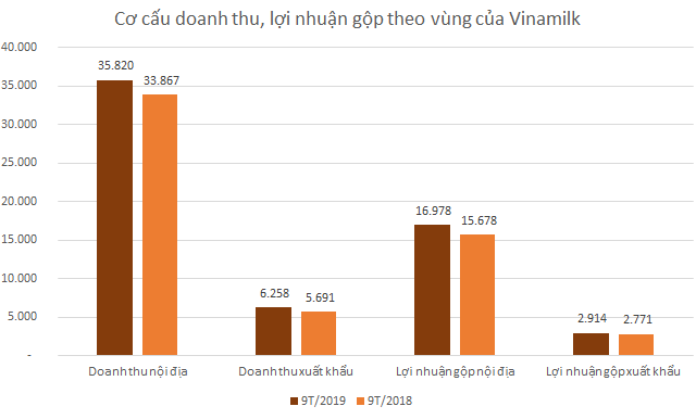 vnm-dt-6483-1572420188.png