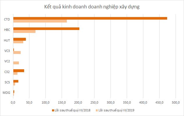xay-dung-bang69-6777-1573093110.png