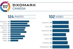 iPhone 11 Pro Max chụp ảnh đẹp thứ 3 thế giới