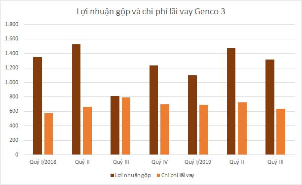 genco3-5333-1573197001.png