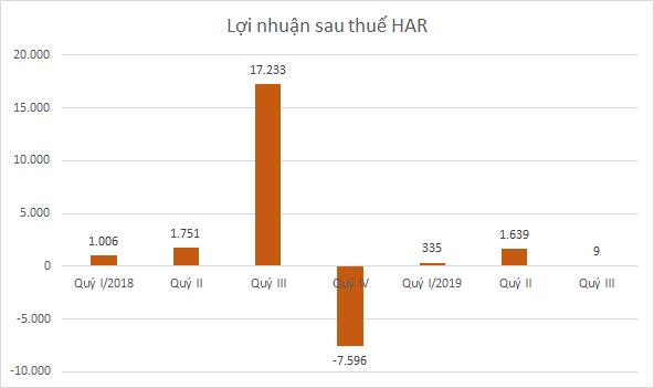 har-kqkd-6573-1573183369.png