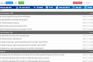 SSI tung sản phẩm giao dịch giả lập iWin tích hợp cả cơ sở và phái sinh