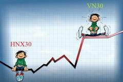 Lợi nhuận VN30 gấp 12 lần HNX30