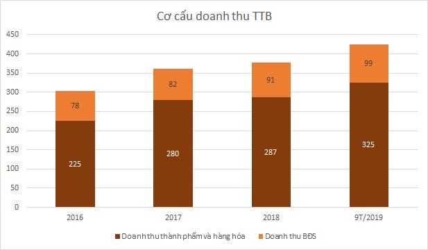 ttb-dt-1864-1573793267.png