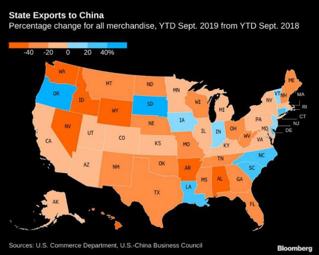 Tăng trưởng xuất khẩu của các bang