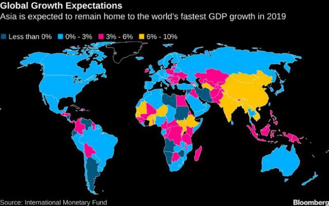 Tăng trưởng GDP dự báo của các nền kinh tế trong năm 2019.